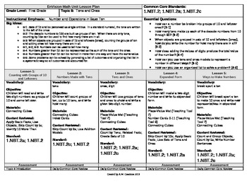 2012 Common Core EnVision Math First Grade Topic 8 Unit Plan - Tens and Ones