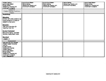 2012 Cm Core EnVision Math First Grade Topic 7 Unit Plan- Count & Num Pat to 120