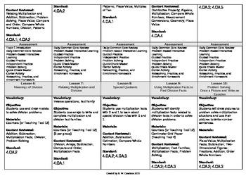 2012 Common Core EnVision Math Fourth Grade Topic 1 Unit Plan - Mult. & Div.