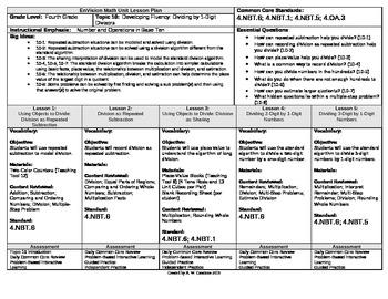 2012 Cm Core EnVision Math Fourth Grade Topic 10 Unit Plan - Div. by 1-Digit Div