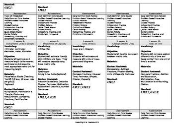 2012 Cm Core EnVision Math Fourth Grade Topic 14 Unit Plan - Meas Units and Conv
