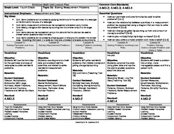 2012 Cm Core EnVision Math Fourth Grade Topic 15 Unit Plan -Solv Meas Problems