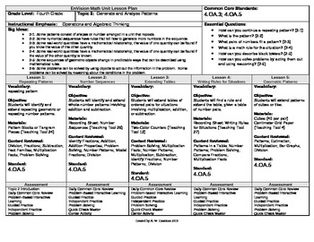2012 Common Core EnVision Math Fourth Grade Topic 2 Unit Plan- Generate Patterns