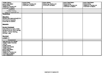 2012 Common Core EnVision Math Fourth Grade Topic 3 Unit Plan - Place Value