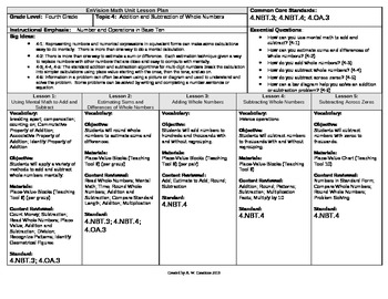 2012 Cm Core EnVision Math Fourth Grade Topic 4 Unit Plan - + and - of Whole #'s