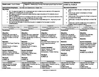 2012 Cm Core EnVision Math Fourth Grade Topic 8 Unit Plan