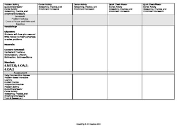 2012 Cm Core EnVision Math Fourth Grade Topic 9 Unit Plan - Div. by 1-Digit Div