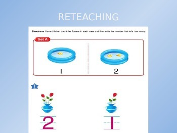 Common Core EnVision Math Kindergarten Topic 1 Review PowerPoint