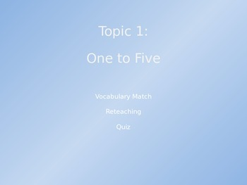 2012 Common Core EnVision Math Kindergarten Topic 1 Review PowerPoint
