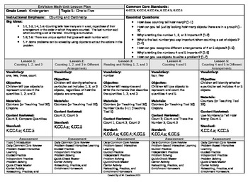 2012 Common Core EnVision Math Kindergarten Topic 1 Unit Plan - One to Five