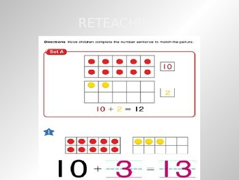 Common Core EnVision Math Kindergarten Topic 10 Review PowerPoint