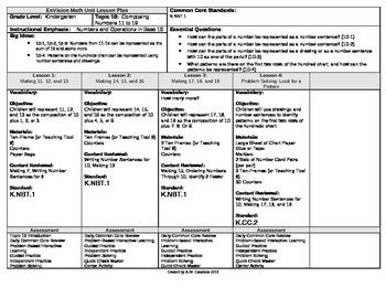 2012 Cm Core EnVision Math Kindergarten Topic 10 Unit Plan- Compose #'s 11 to 19