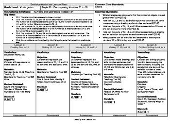 2012 Cm Core EnVision Math Kindergarten Topic 11 Unit Plan