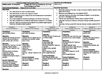 2012 Common Core EnVision Math Kindergarten Topic 13 Unit Plan - Sorting...Data