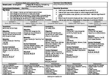 2012 Cm Core EnVision Math Kindergarten Topic 16 Unit Plan
