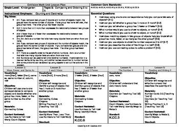 2012 Cm Core EnVision Math Kindergarten Topic 2 Unit Plan