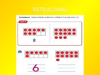 2012 Common Core EnVision Math Kindergarten Topic 4 Review PowerPoint