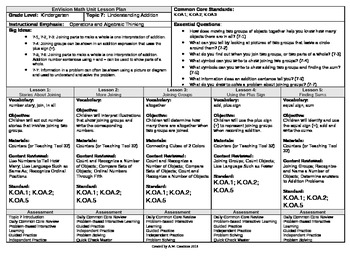 2012 Common Core EnVision Math Kindergarten Topic 7 Unit Plan - Understanding +