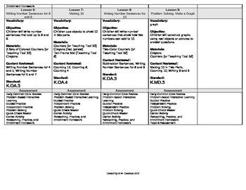 2012 Common Core EnVision Math Kindergarten Topic 9 Unit Plan- Comp & Decomp #'s