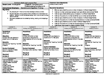 2012 Common Core EnVision Math Kindergarten Topic 9 Unit Plan- Comp & Decomp #'s