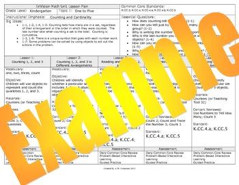 2012 Common Core EnVision Math Kindergarten Unit Plan Bundle for Topics 1-16