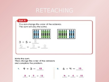 Common Core EnVision Math Second Grade Topic 2 Review PowerPoint