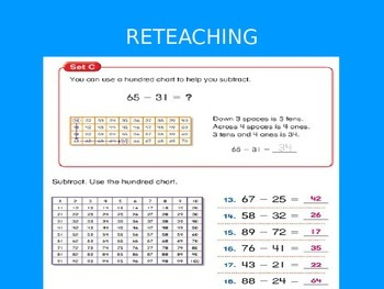 Common Core EnVision Math Second Grade Topic 7 Review PowerPoint