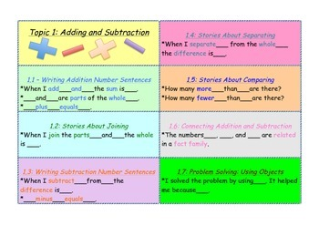Common Core EnVision Math Sentence Starters: 2nd Grade, Topic 1