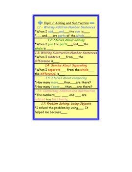 "Common Core EnVision Math Sentence Starters ""b"": 2nd Grade, Topic 1"