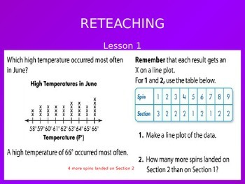Common Core EnVision Math Third Grade Topic 16 Review PowerPoint