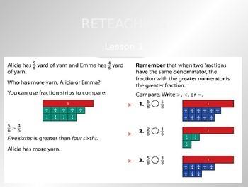 Common Core EnVision Math Third Grade Topics 1-16 Review PowerPoint Bundle