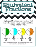 Common Core: Equivalent Fraction Practice