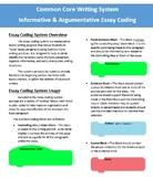 Common Core Essay Coding System