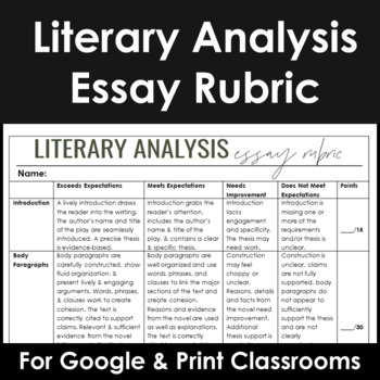 Common Core Essay Rubric for Literary Analysis Writing