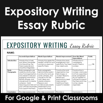 Expository Essay Rubric also used for Explanatory & Informative Writing