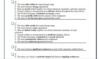 MLA Format Writing Rubric for a Variety of Essay Types