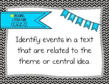 Common Core Essential Elements 7th Grade E.L.A Posters