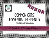 Common Core Essential Elements 7th Grade E.L.A Posters