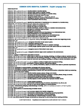 Common Core Essential Elements-ELA-All grades  Quick Reference Sheets