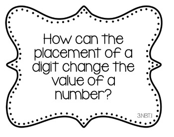 Essential Questions and I Can Statements for 3rd Grade Math {Common Core}