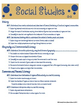 Common Core Essential Standards Quick Reference/Cards Social StudiesGrade 3