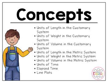 Common Core Exit Slips: Units of Measurement