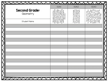 Common Core Exit Tickets: Second Grade Geometry