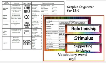 Common Core Expository Vocabulary and Writing Unit