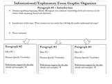 Common Core Explanatory Writing Graphic Organizer and Rubric