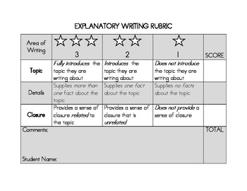 Common Core Explanatory Writing Rubric