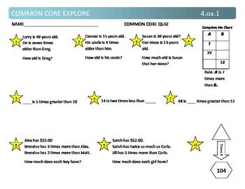 Common Core Explore 4.oa Operations and Algebraic Thinking