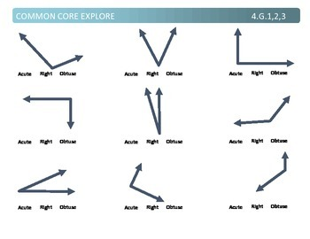 Common Core Explore 4.g Mastering Geometry
