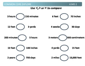 Common Core Explore 4.md Measurement and Data Bundle