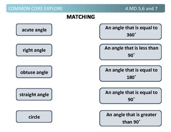 Common Core Explore 4.md.5,6 and 7 working with angles